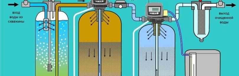 Обезжелезивание воды из скважины: оптимальный уровень железа в воде, очистка воды от железа