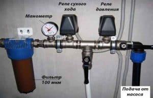 Автоматика скважины
