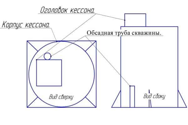 Схема устройства кессона