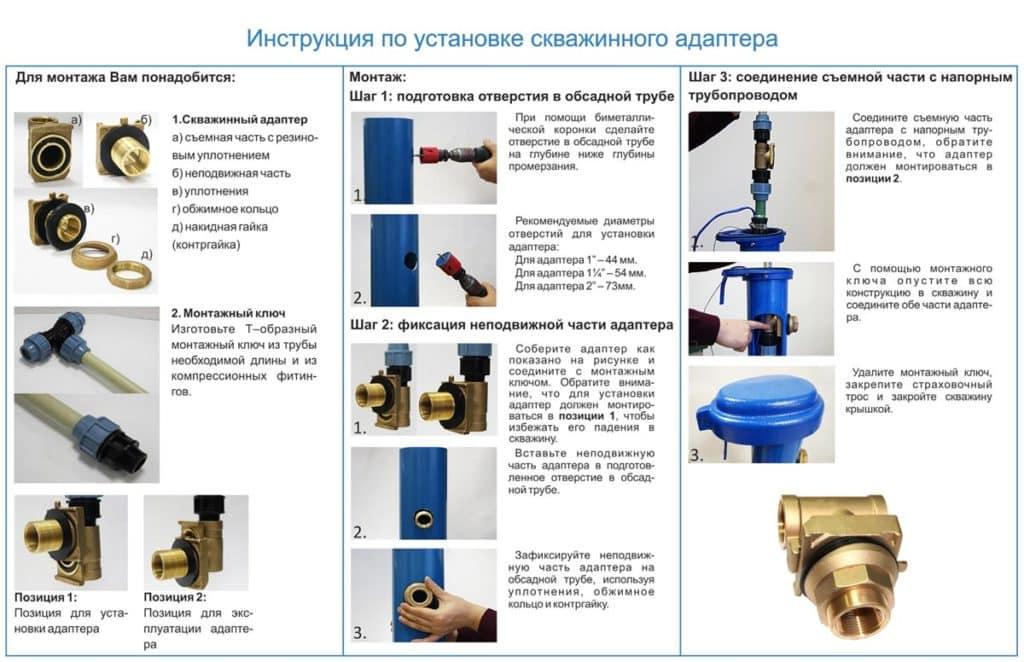 Пошаговая инструкция для установки скважного адаптера