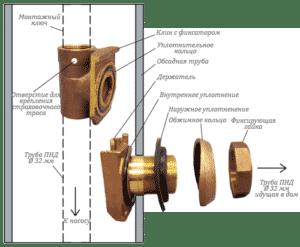 Подробная схема скважинного адаптера