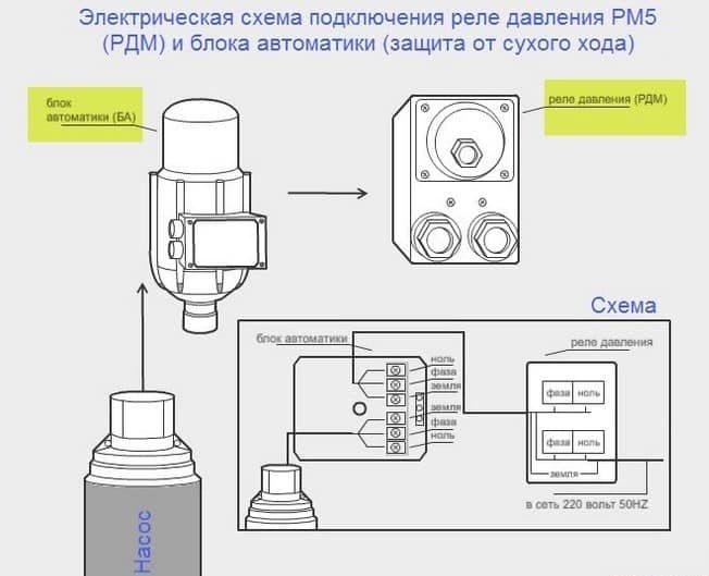 Подключения блока автоматики и реле давления
