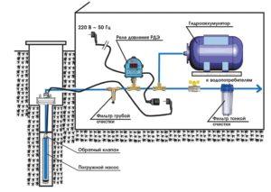 Подключение скважинного насоса к электропитанию через реле давления