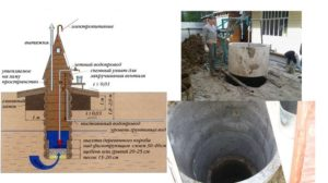 Монтаж шахтного колодца из бетонных колец