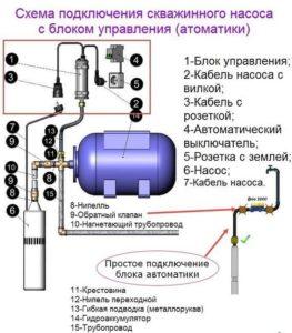 Подключение скважинного насоса к электропитанию с блоком управления блоком автоматики