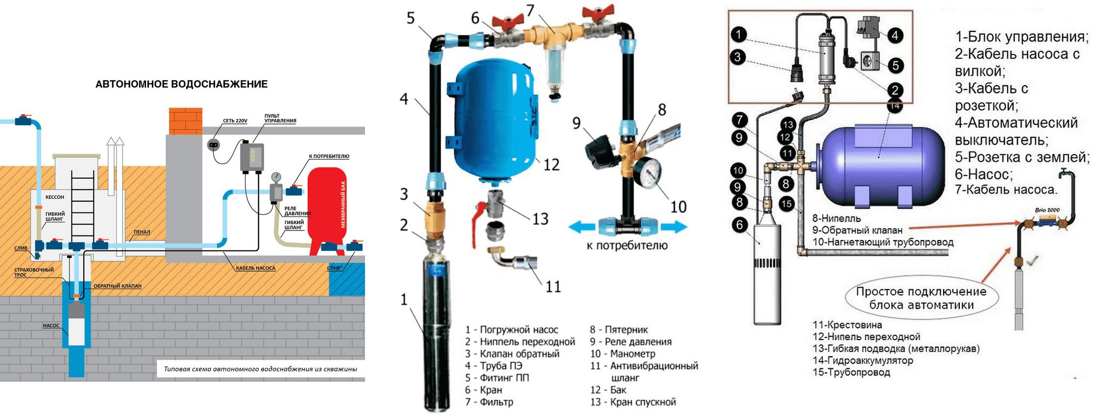 Схема обвязки аккумулятора