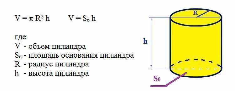объем скважины формула